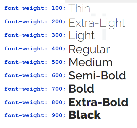 a smarter way to learn professional html css expert font weight control